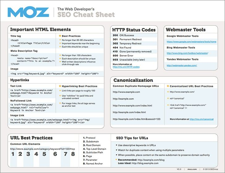 SEO Web Developers Cheat Sheet#2 2013 Updated Version from Moz